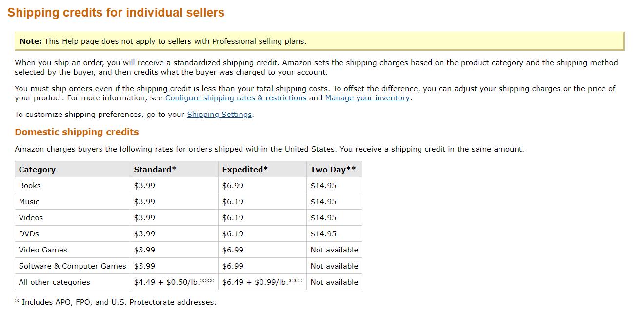 Amazon Shipping Credits