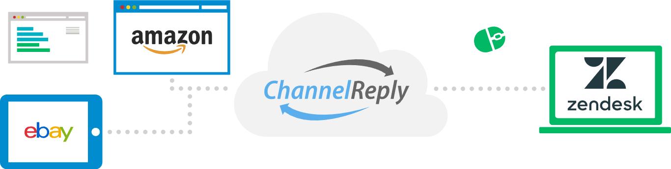 ChannelReply-Zendesk Integration Header Graphic