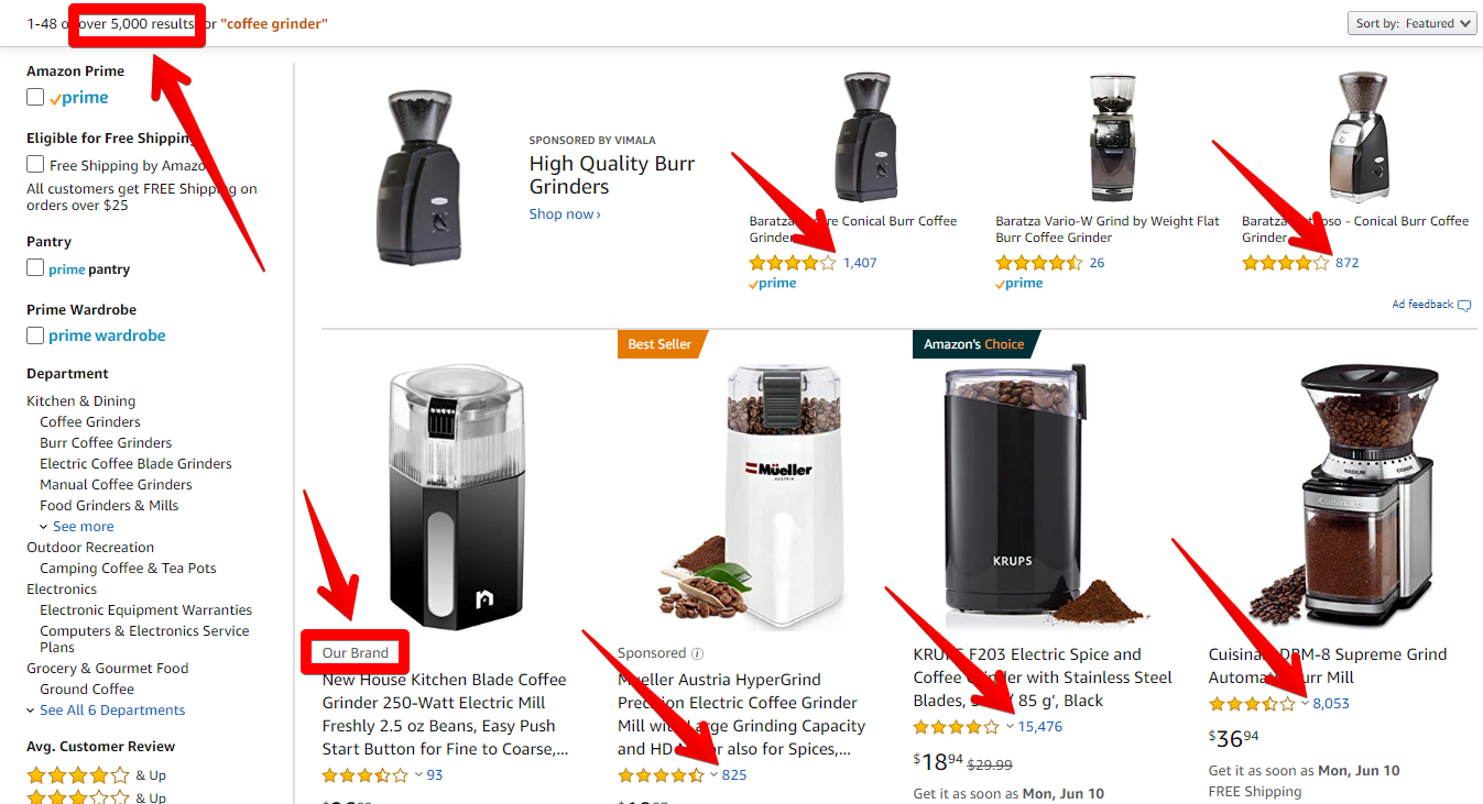 High Competition for Coffee Grinders on Amazon