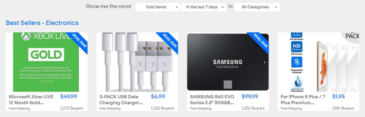 Hot Items on eBay in July 2018
