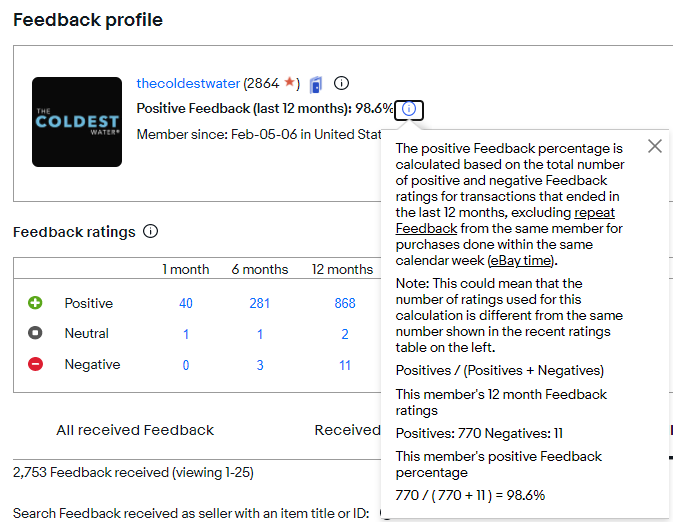 How Positive Feedback Percentage Is Calculated on eBay
