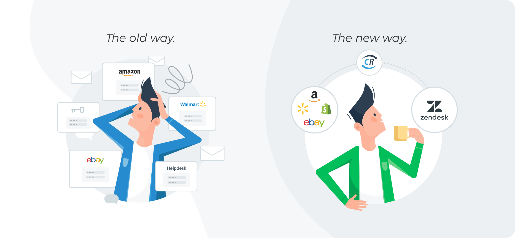 ChannelReply for Zendesk with eBay, Amazon, Walmart and Shopify