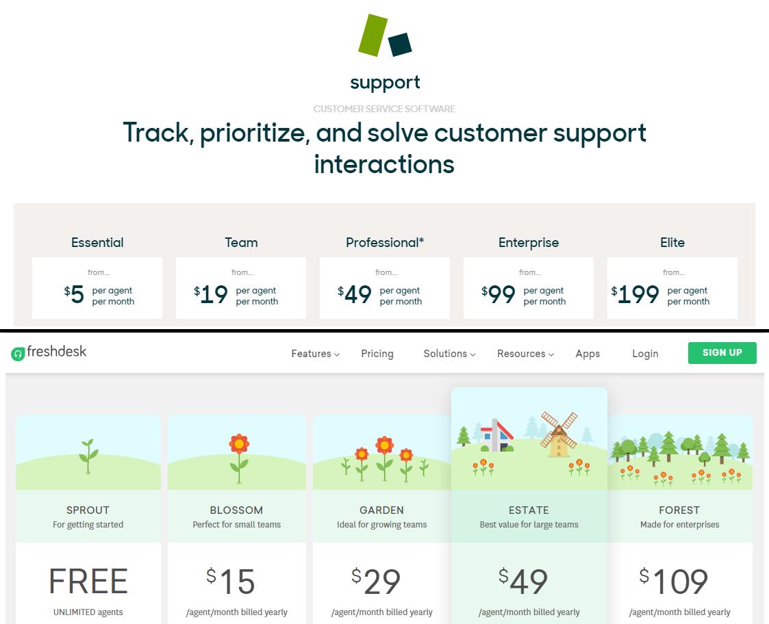 Zendesk vs Freshdesk Pricing