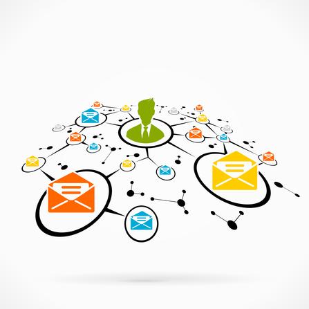 Messaging System